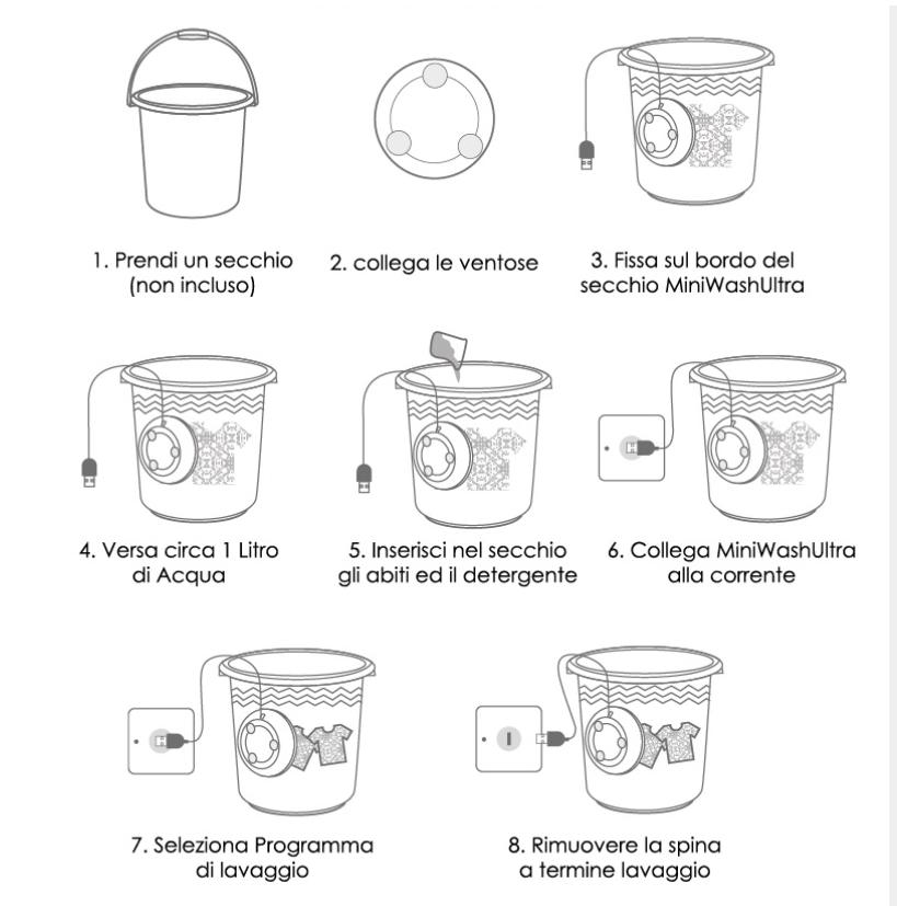 Mini Wash Ultra: lavatrice portatile con cavo USB, funziona davvero? Caratteristiche, opinioni, prezzo e dove comprarla